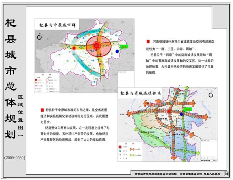 2030年杞县城市总体规划